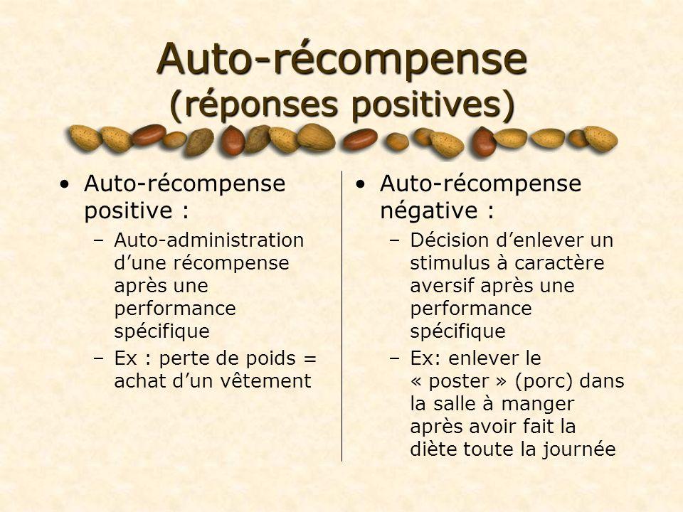 Auto-récompense (réponses positives) Auto-récompense positive : –Auto-administration dune récompense après une performance spécifique –Ex : perte de p