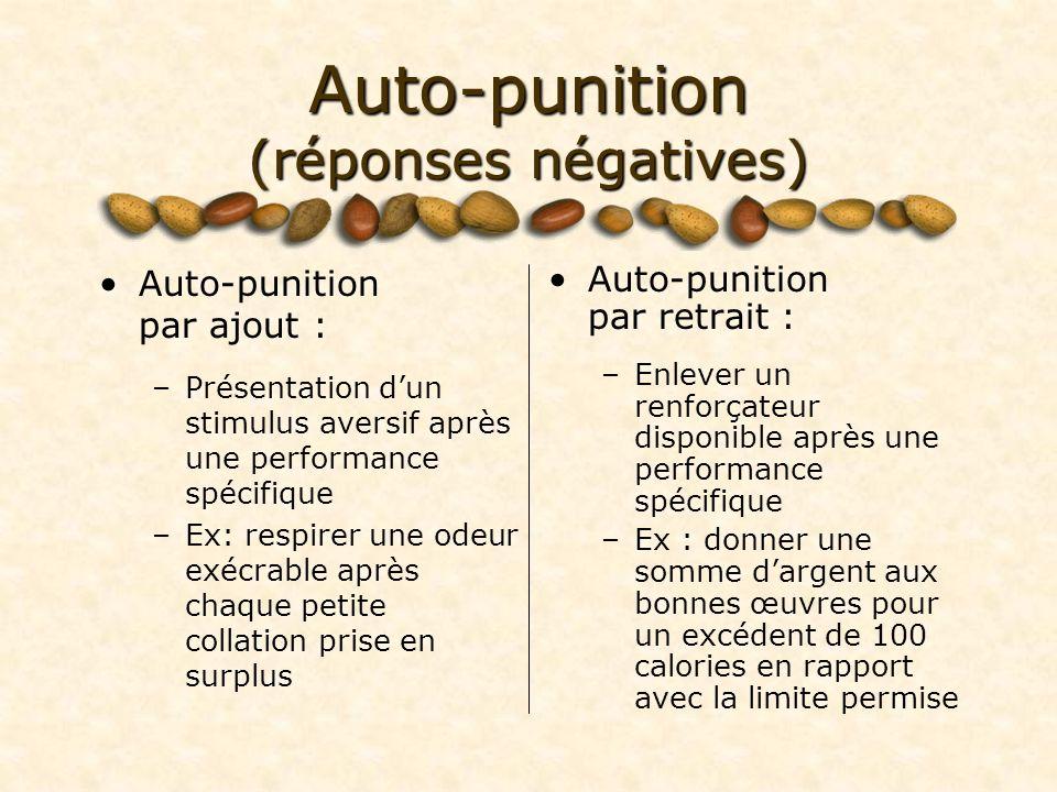 Auto-punition (réponses négatives) Auto-punition par ajout : –Présentation dun stimulus aversif après une performance spécifique –Ex: respirer une ode