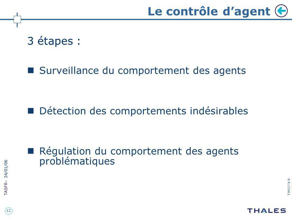12 TASFR – 24/01/06 T30527-b-fr Le contrôle dagent 3 étapes : Surveillance du comportement des agents Détection des comportements indésirables Régulat