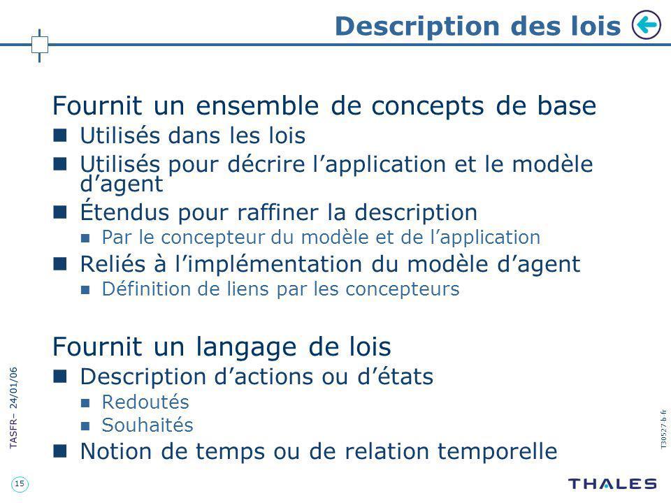 15 TASFR – 24/01/06 T30527-b-fr Description des lois Fournit un ensemble de concepts de base Utilisés dans les lois Utilisés pour décrire lapplication