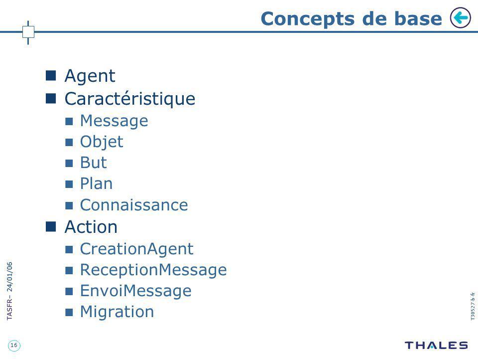 16 TASFR – 24/01/06 T30527-b-fr Concepts de base Agent Caractéristique Message Objet But Plan Connaissance Action CreationAgent ReceptionMessage Envoi