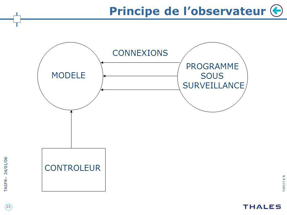 23 TASFR – 24/01/06 T30527-b-fr Principe de lobservateur PROGRAMME SOUS SURVEILLANCE MODELE CONTROLEUR CONNEXIONS