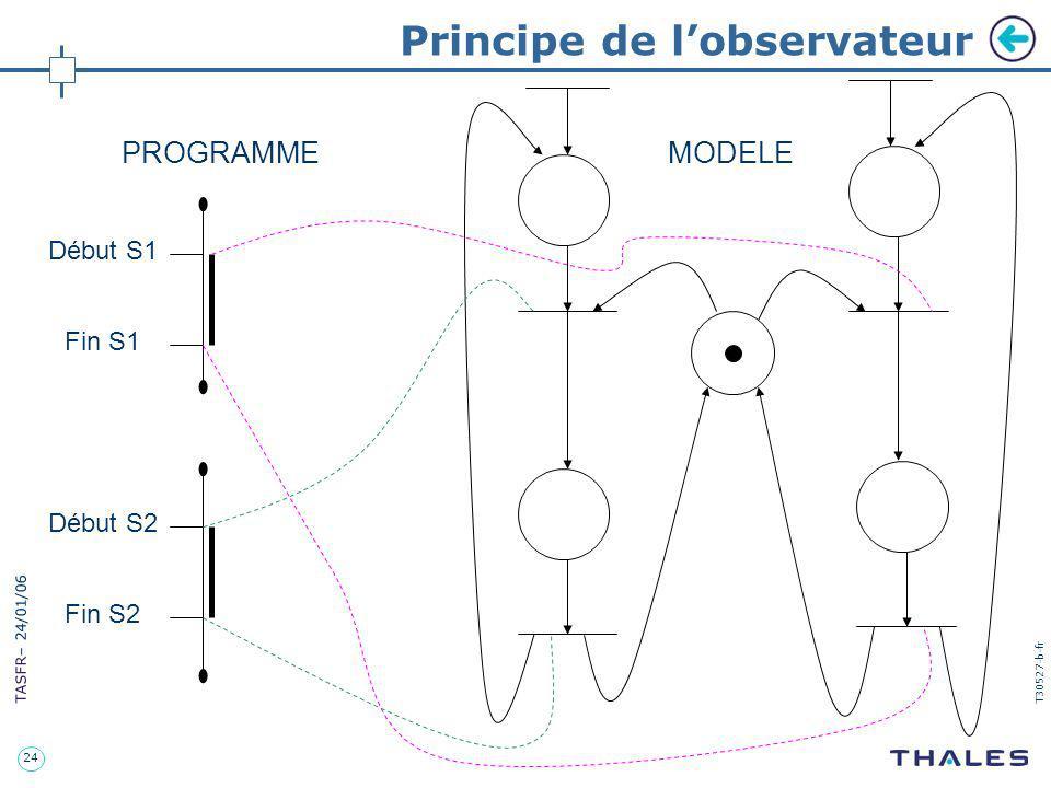 24 TASFR – 24/01/06 T30527-b-fr Principe de lobservateur MODELEPROGRAMME Début S1 Début S2 Fin S1 Fin S2