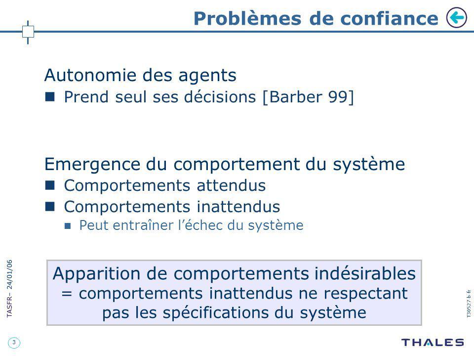 3 TASFR – 24/01/06 T30527-b-fr Problèmes de confiance Autonomie des agents Prend seul ses décisions [Barber 99] Emergence du comportement du système C