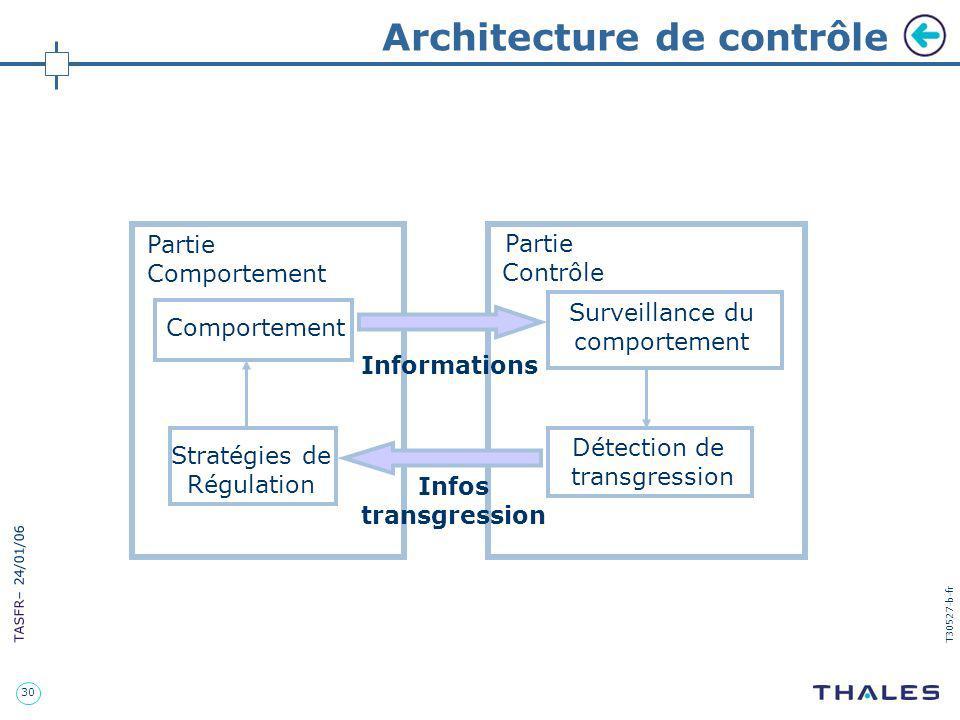 30 TASFR – 24/01/06 T30527-b-fr Architecture de contrôle Partie Comportement Partie Contrôle Informations Infos transgression Stratégies de Régulation