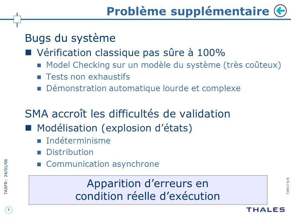 4 TASFR – 24/01/06 T30527-b-fr Problème supplémentaire Bugs du système Vérification classique pas sûre à 100% Model Checking sur un modèle du système