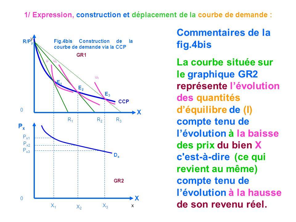1/ Expression, construction et déplacement de la courbe de demande : Commentaires de la fig.4bis La courbe située sur le graphique GR2 représente lévo