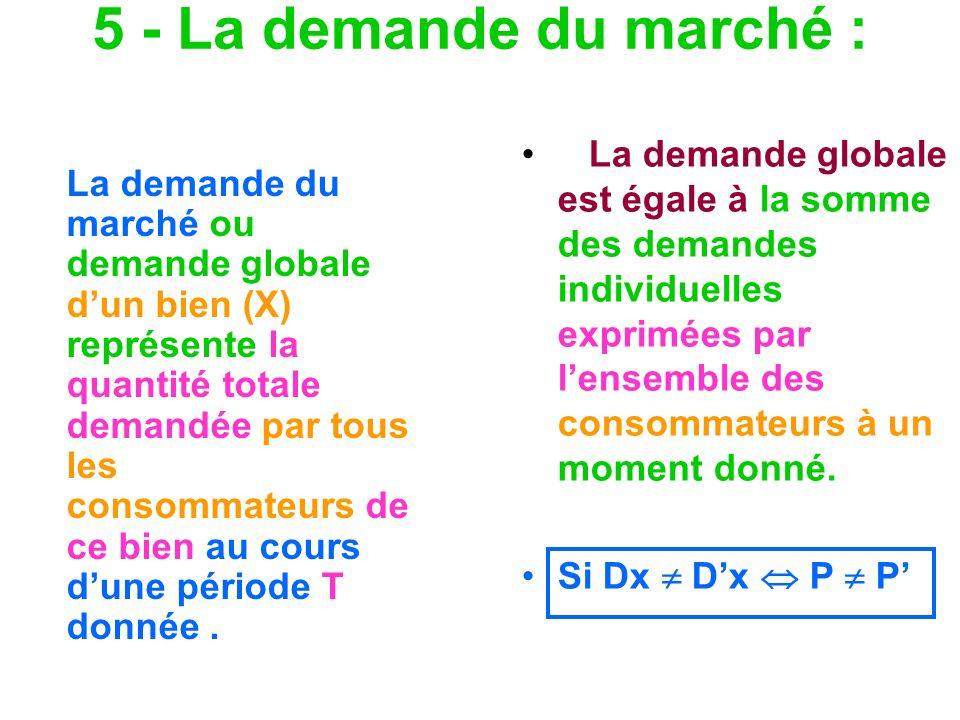 5 - La demande du marché : La demande globale est égale à la somme des demandes individuelles exprimées par lensemble des consommateurs à un moment do