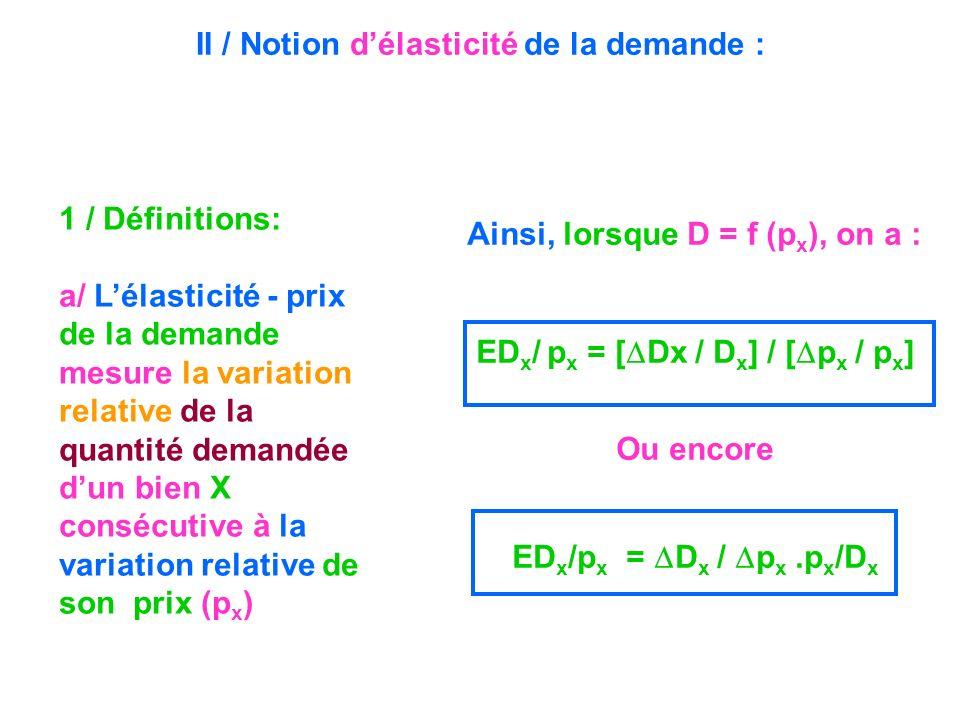 II / Notion délasticité de la demande : Ainsi, lorsque D = f (p x ), on a : ED x / p x = [ Dx / D x ] / [ p x / p x ] Ou encore ED x /p x = D x / p x.