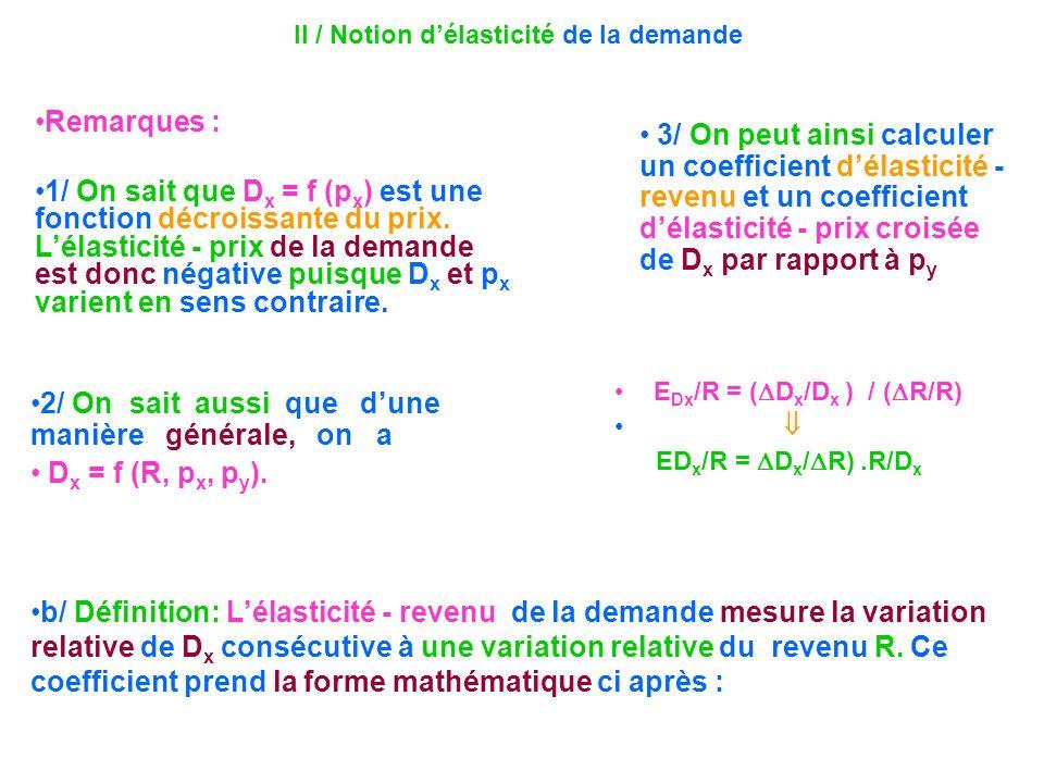 II / Notion délasticité de la demande E Dx /R = ( D x /D x ) / ( R/R) ED x /R = D x / R).R/D x Remarques : 1/ On sait que D x = f (p x ) est une fonct