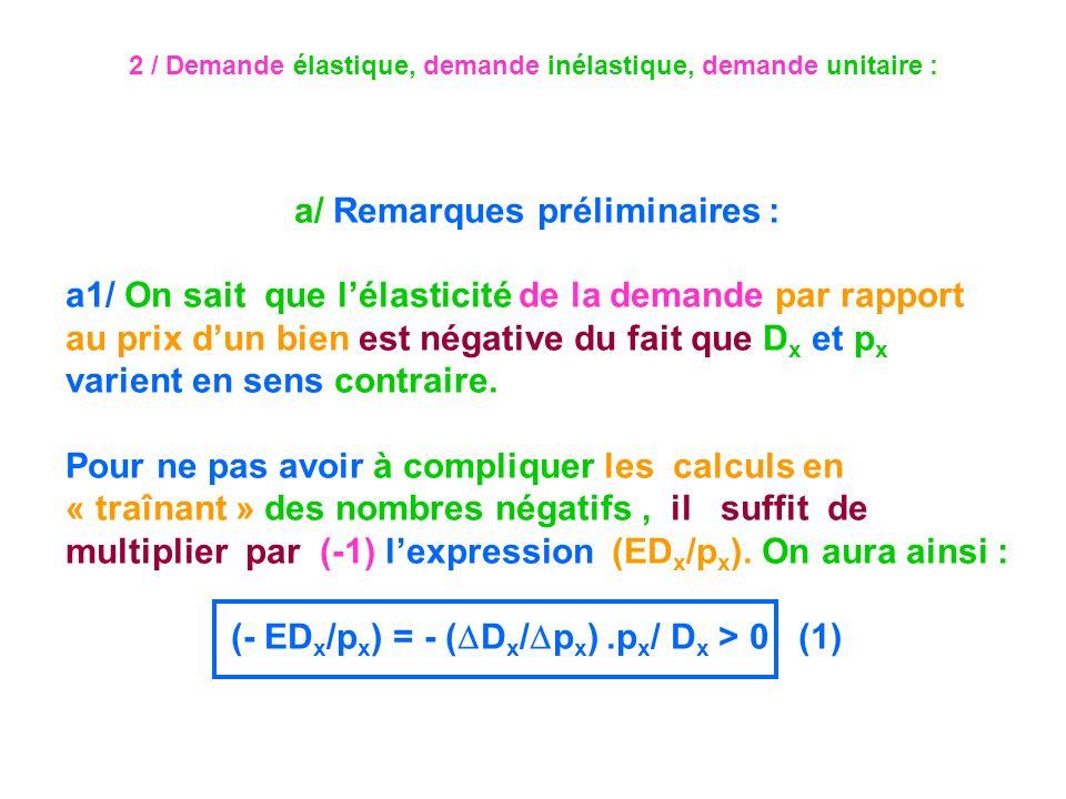 2 / Demande élastique, demande inélastique, demande unitaire : a/ Remarques préliminaires : a1/ On sait que lélasticité de la demande par rapport au p