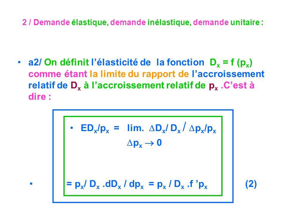 2 / Demande élastique, demande inélastique, demande unitaire : a2/ On définit lélasticité de la fonction D x = f (p x ) comme étant la limite du rappo