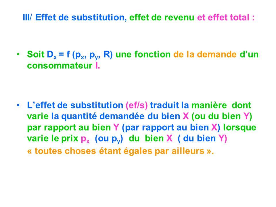 III/ Effet de substitution, effet de revenu et effet total : Soit D x = f (p x, p y, R) une fonction de la demande dun consommateur I. Leffet de subst
