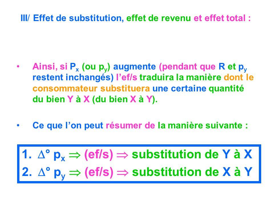 III/ Effet de substitution, effet de revenu et effet total : Ainsi, si P x (ou p y ) augmente (pendant que R et p y restent inchangés) lef/s traduira