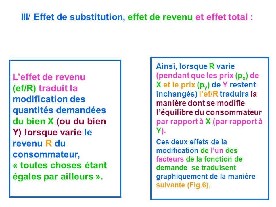 III/ Effet de substitution, effet de revenu et effet total : Leffet de revenu (ef/R) traduit la modification des quantités demandées du bien X (ou du