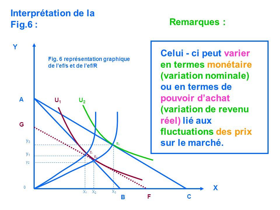 Celui - ci peut varier en termes monétaire (variation nominale) ou en termes de pouvoir dachat (variation de revenu réel) lié aux fluctuations des pri