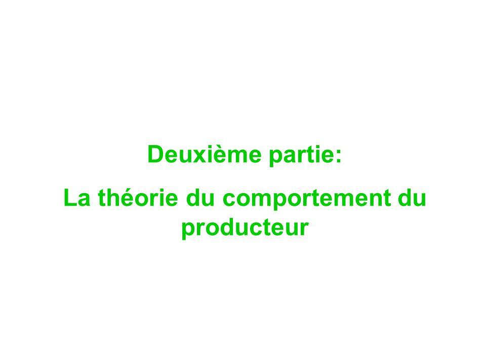Deuxième partie: La théorie du comportement du producteur