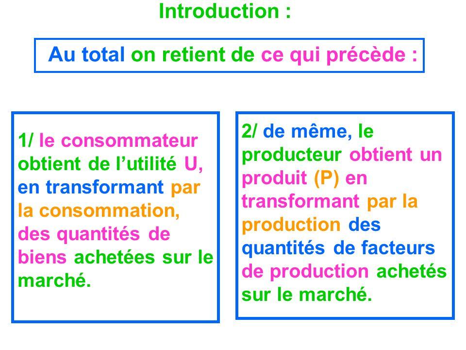 Introduction : 1/ le consommateur obtient de lutilité U, en transformant par la consommation, des quantités de biens achetées sur le marché. 2/ de mêm