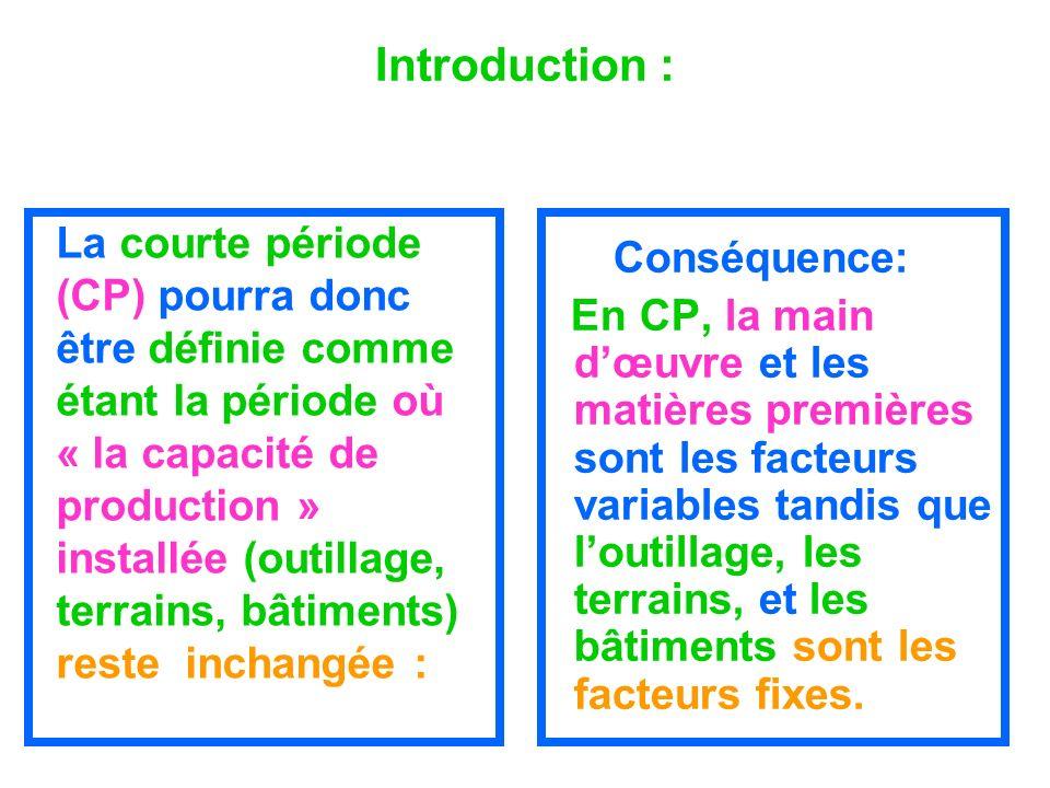 Introduction : Conséquence: En CP, la main dœuvre et les matières premières sont les facteurs variables tandis que loutillage, les terrains, et les bâ