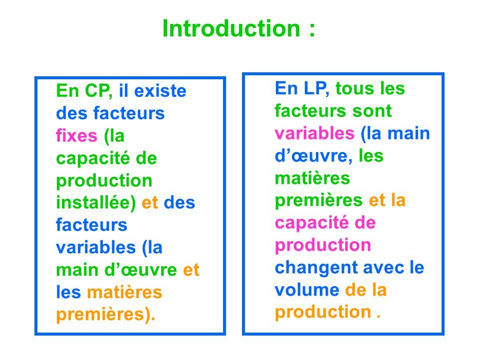 Introduction : En CP, il existe des facteurs fixes (la capacité de production installée) et des facteurs variables (la main dœuvre et les matières pre