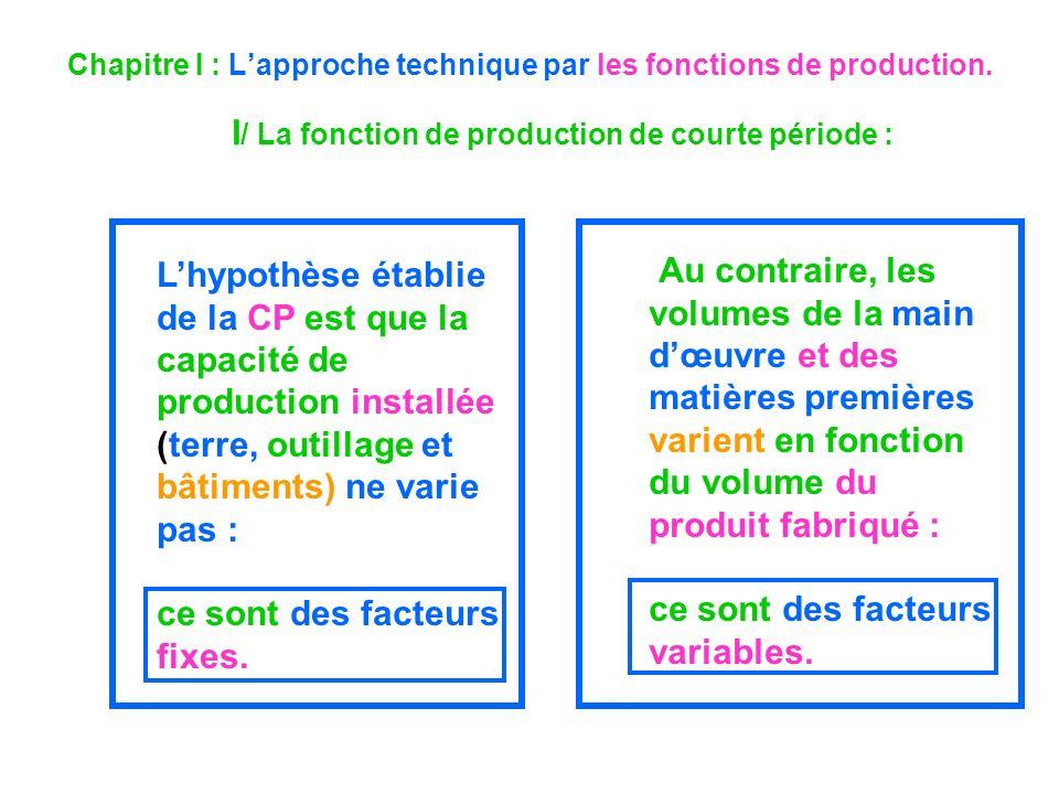 Chapitre I : Lapproche technique par les fonctions de production. Au contraire, les volumes de la main dœuvre et des matières premières varient en fon