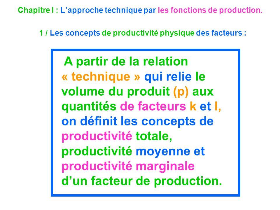 Chapitre I : Lapproche technique par les fonctions de production. 1 / Les concepts de productivité physique des facteurs : A partir de la relation « t