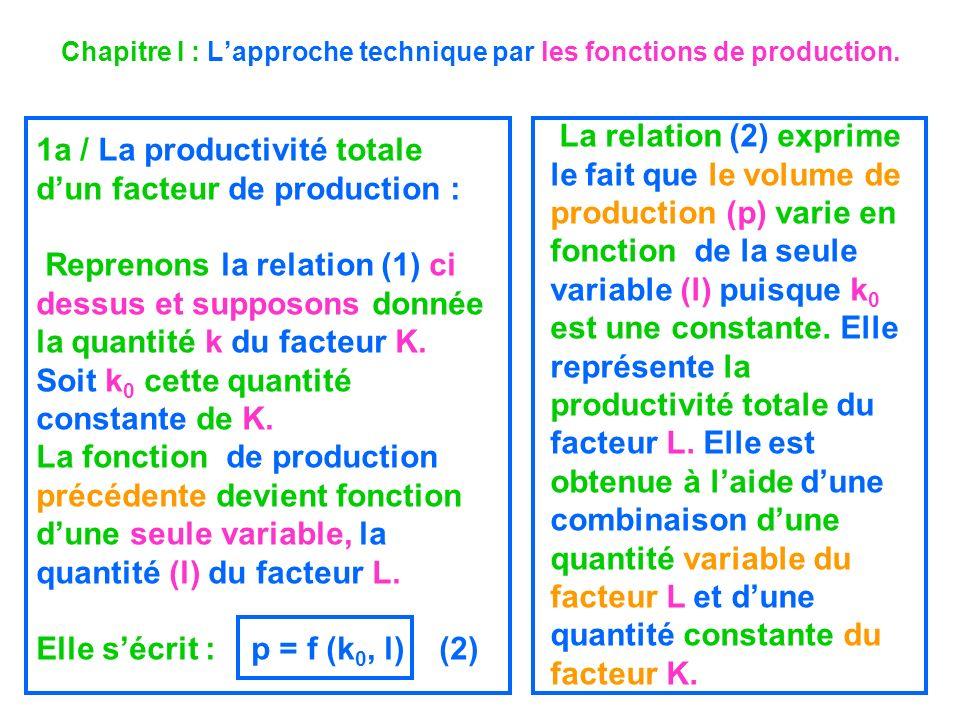 Chapitre I : Lapproche technique par les fonctions de production. 1a / La productivité totale dun facteur de production : Reprenons la relation (1) ci