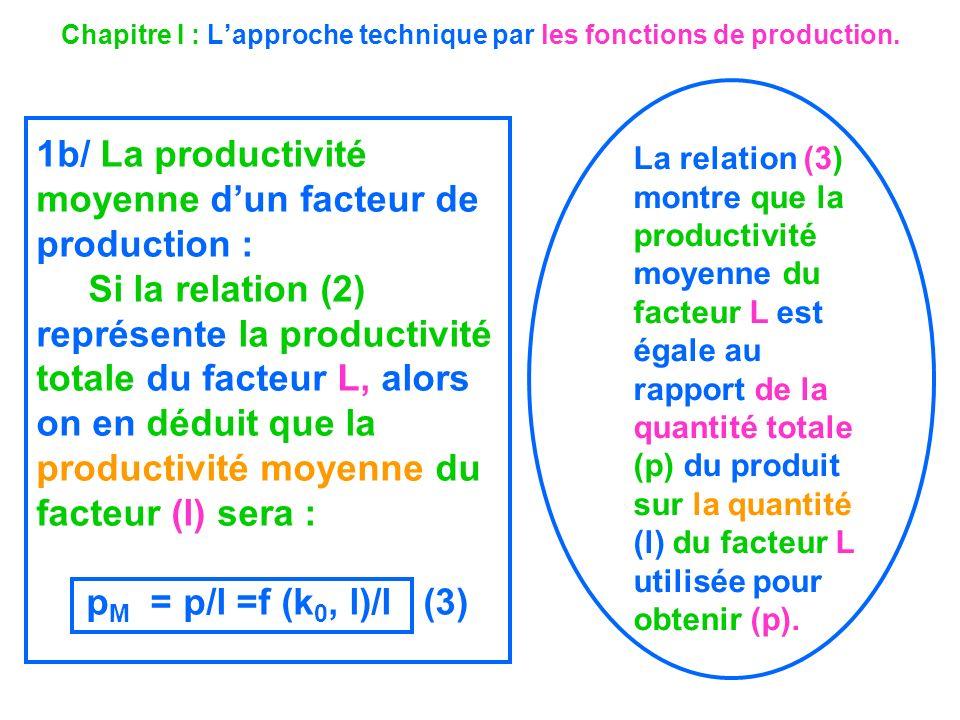 Chapitre I : Lapproche technique par les fonctions de production. 1b/ La productivité moyenne dun facteur de production : Si la relation (2) représent