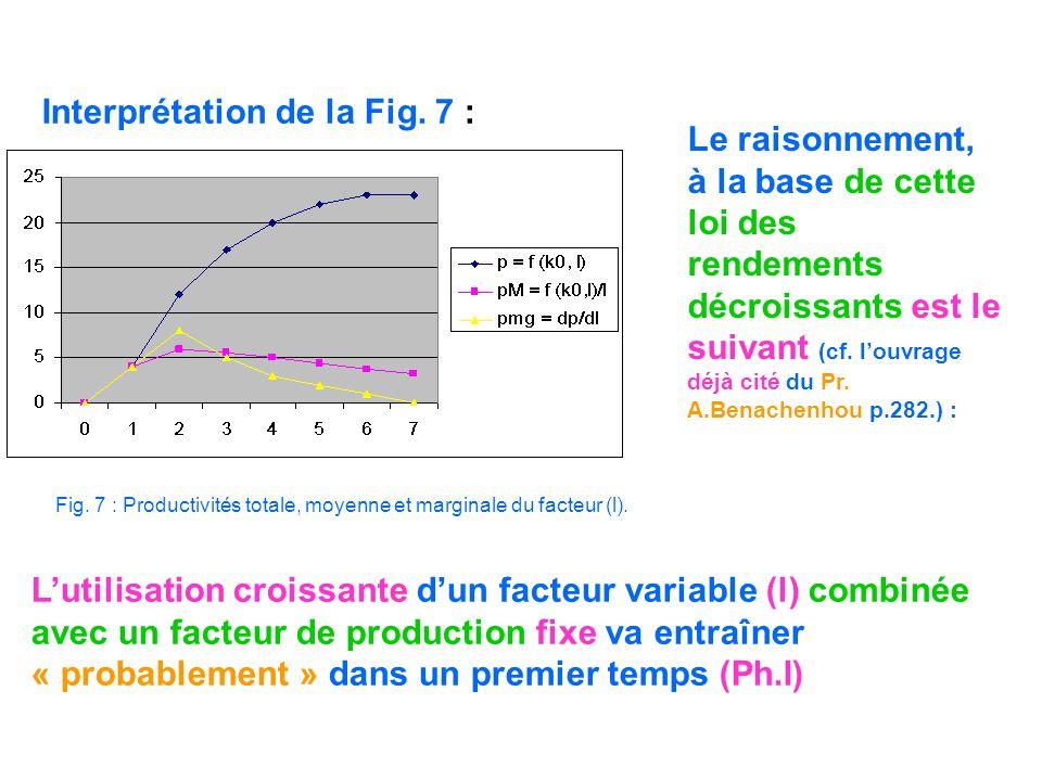 Interprétation de la Fig. 7 : Fig. 7 : Productivités totale, moyenne et marginale du facteur (l). Le raisonnement, à la base de cette loi des rendemen