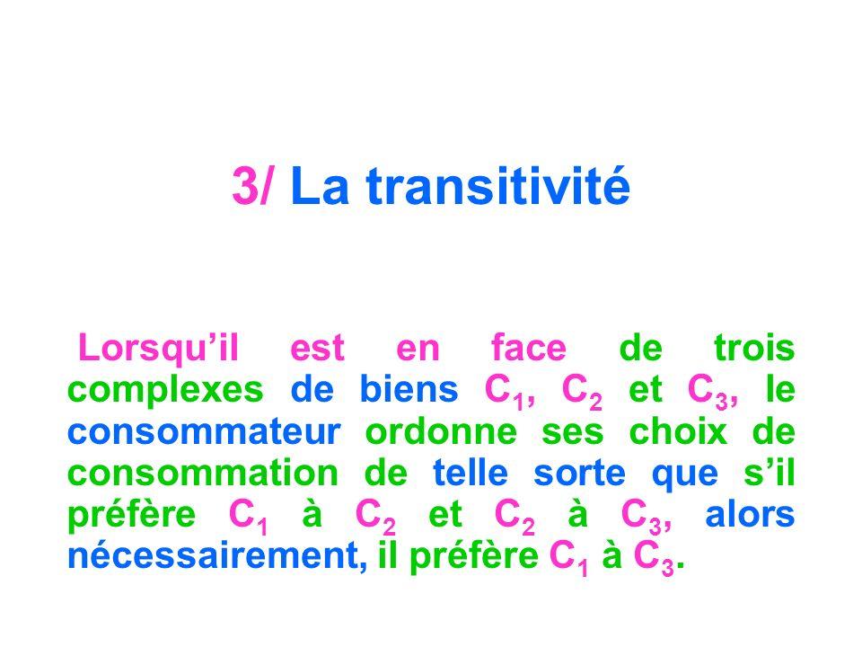 3/ La transitivité Lorsquil est en face de trois complexes de biens C 1, C 2 et C 3, le consommateur ordonne ses choix de consommation de telle sorte