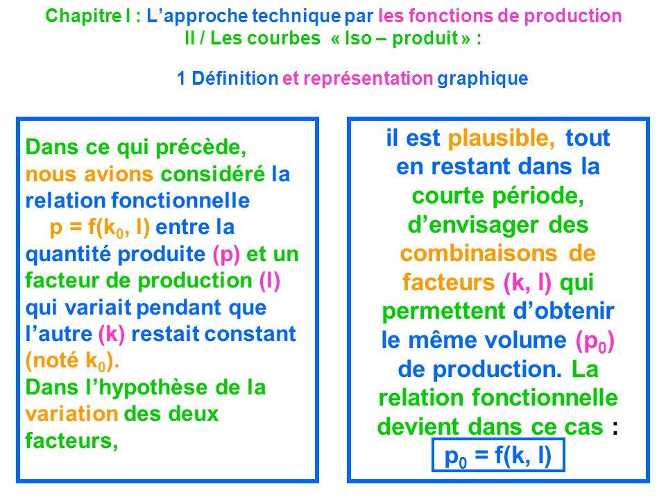 Chapitre I : Lapproche technique par les fonctions de production II / Les courbes « Iso – produit » : 1 Définition et représentation graphique Dans ce