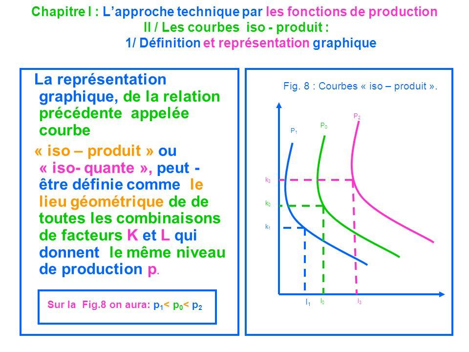 Chapitre I : Lapproche technique par les fonctions de production II / Les courbes iso - produit : 1/ Définition et représentation graphique La représe