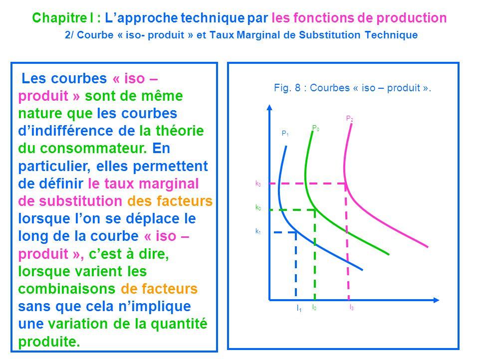 Chapitre I : Lapproche technique par les fonctions de production 2/ Courbe « iso- produit » et Taux Marginal de Substitution Technique Les courbes « i