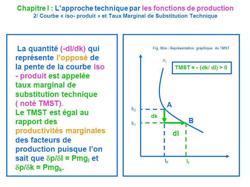 Chapitre I : Lapproche technique par les fonctions de production 2/ Courbe « iso- produit » et Taux Marginal de Substitution Technique La quantité (-d