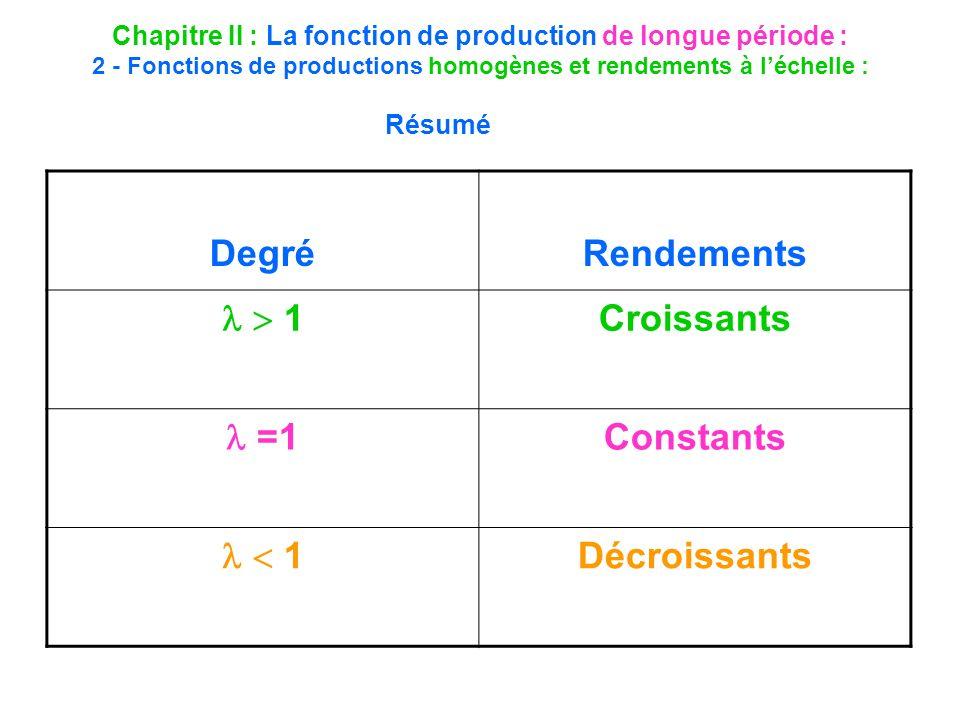 Chapitre II : La fonction de production de longue période : 2 - Fonctions de productions homogènes et rendements à léchelle : DegréRendements 1 Croiss