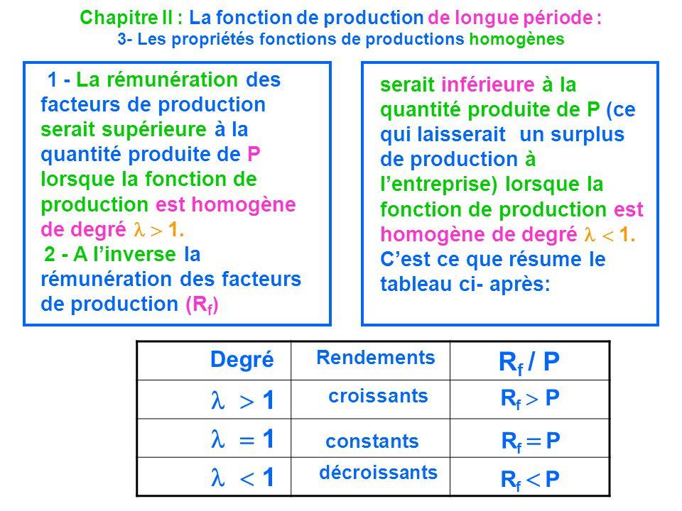Chapitre II : La fonction de production de longue période : 3- Les propriétés fonctions de productions homogènes 1 - La rémunération des facteurs de p