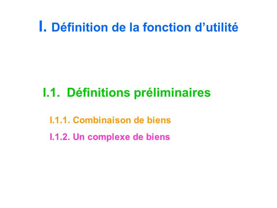 I. Définition de la fonction dutilité I.1. Définitions préliminaires I.1.1. Combinaison de biens I.1.2. Un complexe de biens