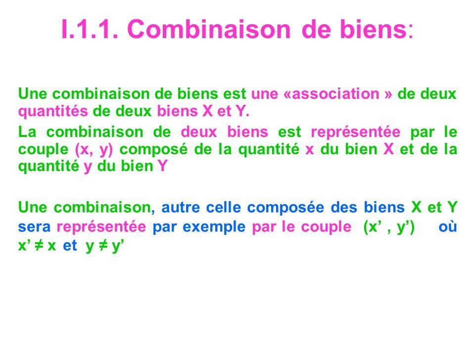I.1.1. Combinaison de biens: Une combinaison de biens est une «association » de deux quantités de deux biens X et Y. La combinaison de deux biens est