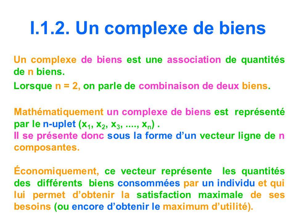 I.1.2. Un complexe de biens Un complexe de biens est une association de quantités de n biens. Lorsque n = 2, on parle de combinaison de deux biens. Ma