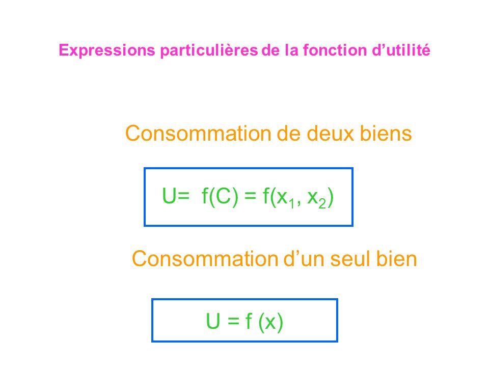 Expressions particulières de la fonction dutilité Consommation de deux biens U= f(C) = f(x 1, x 2 ) Consommation dun seul bien U = f (x)