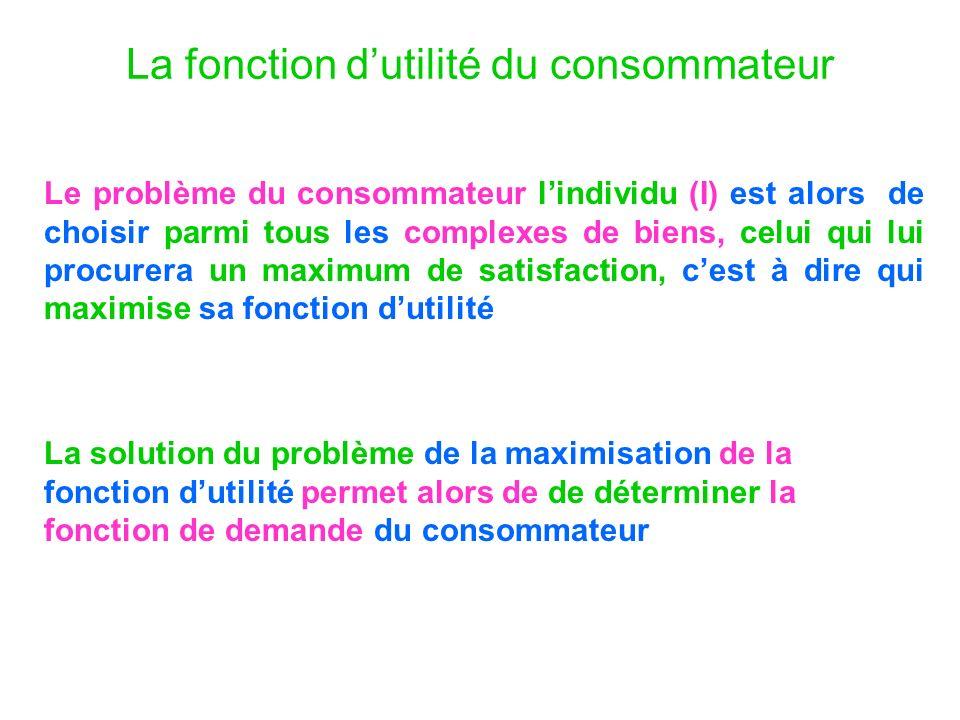 La fonction dutilité du consommateur Le problème du consommateur lindividu (I) est alors de choisir parmi tous les complexes de biens, celui qui lui p