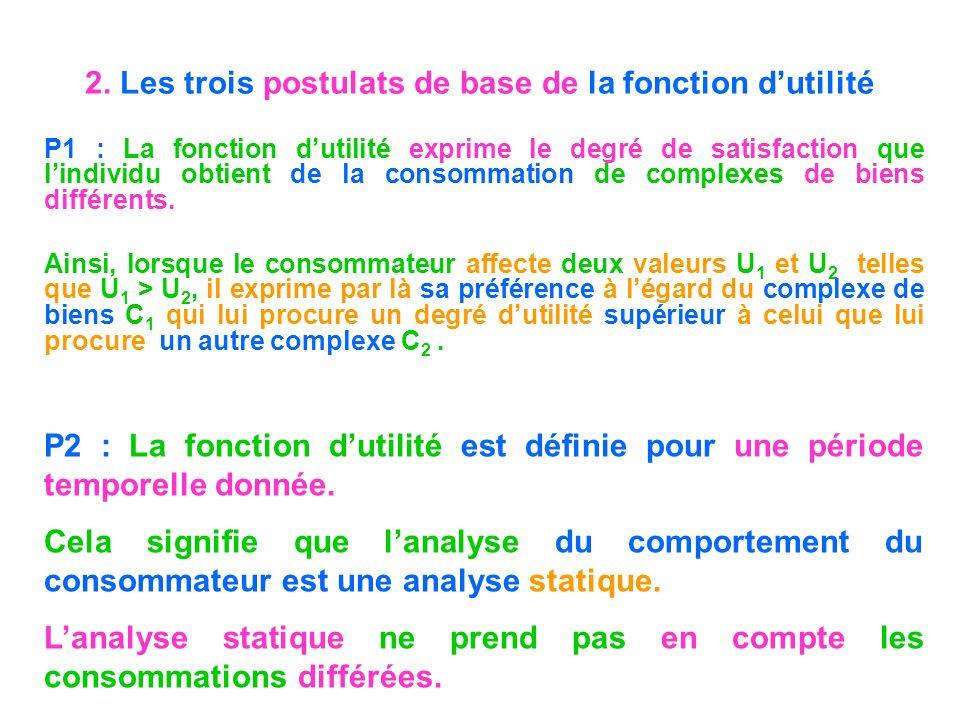 2. Les trois postulats de base de la fonction dutilité P1 : La fonction dutilité exprime le degré de satisfaction que lindividu obtient de la consomma