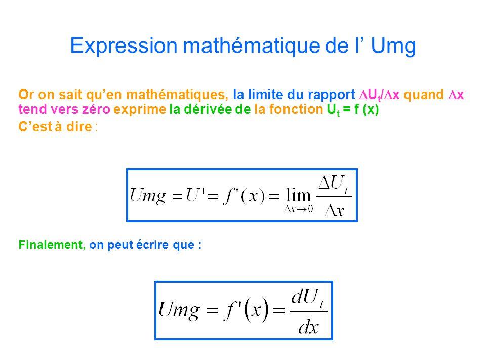 Expression mathématique de l Umg Or on sait quen mathématiques, la limite du rapport U t / x quand x tend vers zéro exprime la dérivée de la fonction