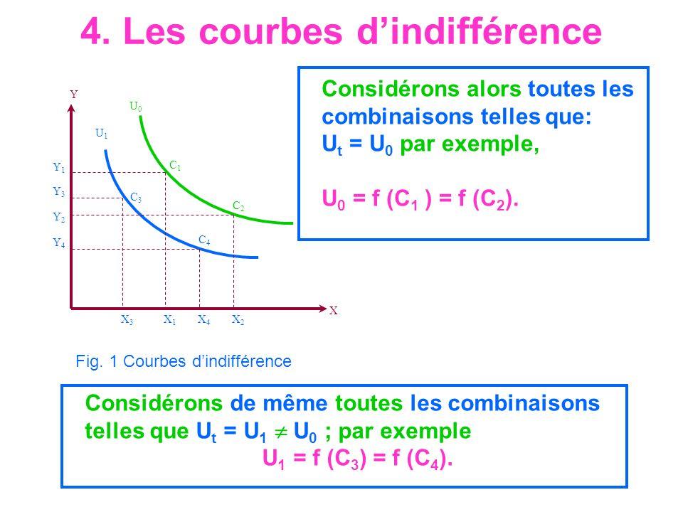4. Les courbes dindifférence Considérons alors toutes les combinaisons telles que: U t = U 0 par exemple, U 0 = f (C 1 ) = f (C 2 ). C1C1 C2C2 C3C3 C4