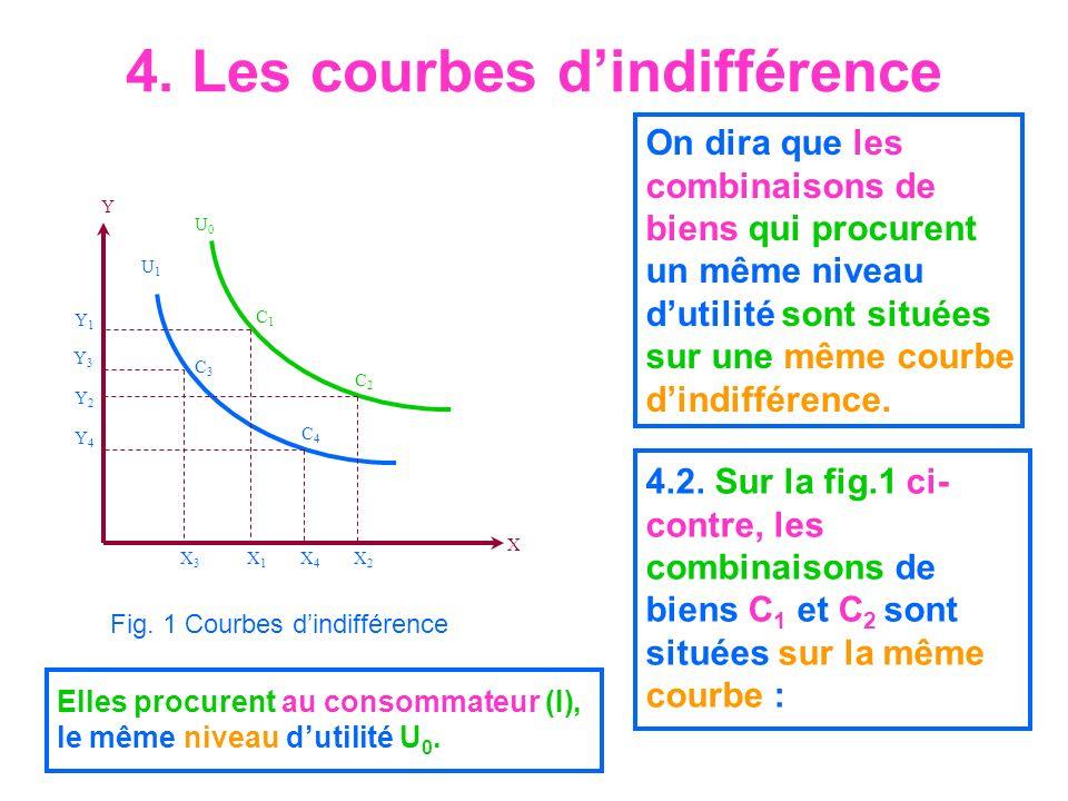 4. Les courbes dindifférence C1C1 C2C2 C3C3 C4C4 X1X1 X2X2 X3X3 X4X4 X Y Y1Y1 Y3Y3 Y2Y2 Y4Y4 U0U0 U1U1 Fig. 1 Courbes dindifférence On dira que les co
