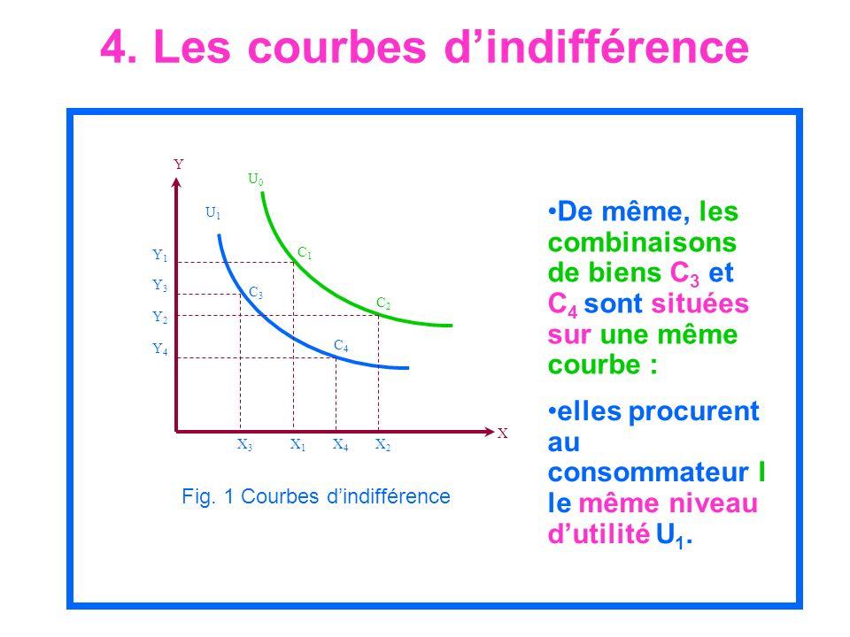 4. Les courbes dindifférence De même, les combinaisons de biens C 3 et C 4 sont situées sur une même courbe : C1C1 C2C2 C3C3 C4C4 X1X1 X2X2 X3X3 X4X4