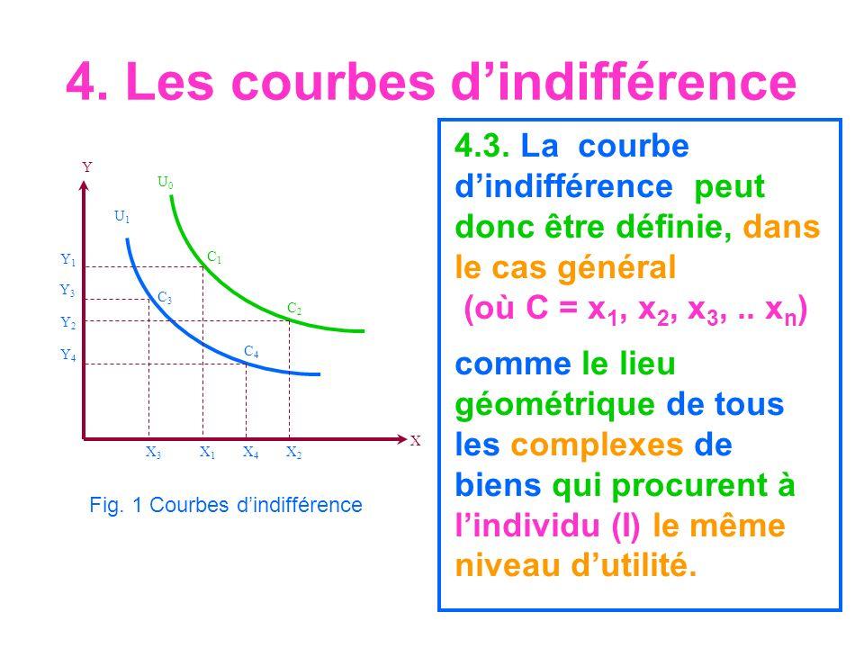 4. Les courbes dindifférence C1C1 C2C2 C3C3 C4C4 X1X1 X2X2 X3X3 X4X4 X Y Y1Y1 Y3Y3 Y2Y2 Y4Y4 U0U0 U1U1 Fig. 1 Courbes dindifférence 4.3. La courbe din