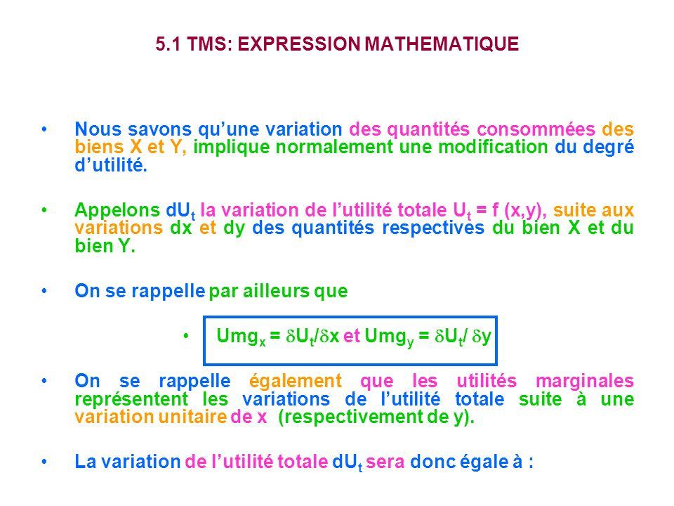 5.1 TMS: EXPRESSION MATHEMATIQUE Nous savons quune variation des quantités consommées des biens X et Y, implique normalement une modification du degré