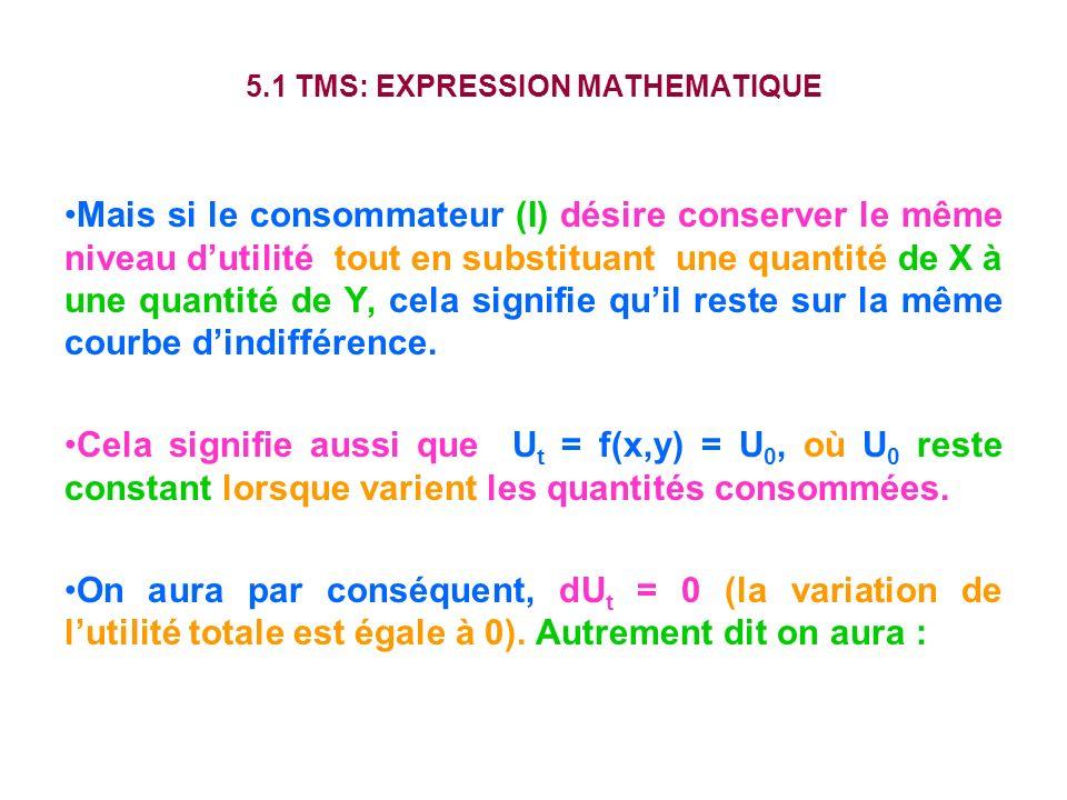 5.1 TMS: EXPRESSION MATHEMATIQUE Mais si le consommateur (I) désire conserver le même niveau dutilité tout en substituant une quantité de X à une quan