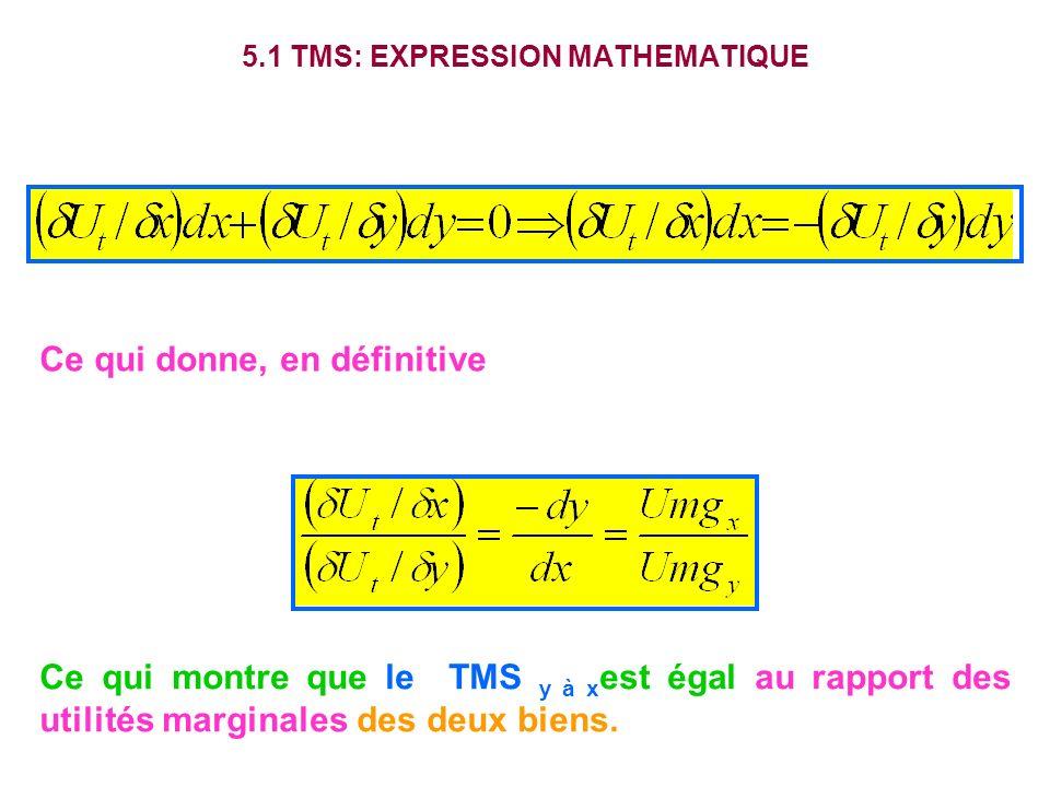 Ce qui donne, en définitive Ce qui montre que le TMS y à x est égal au rapport des utilités marginales des deux biens. 5.1 TMS: EXPRESSION MATHEMATIQU